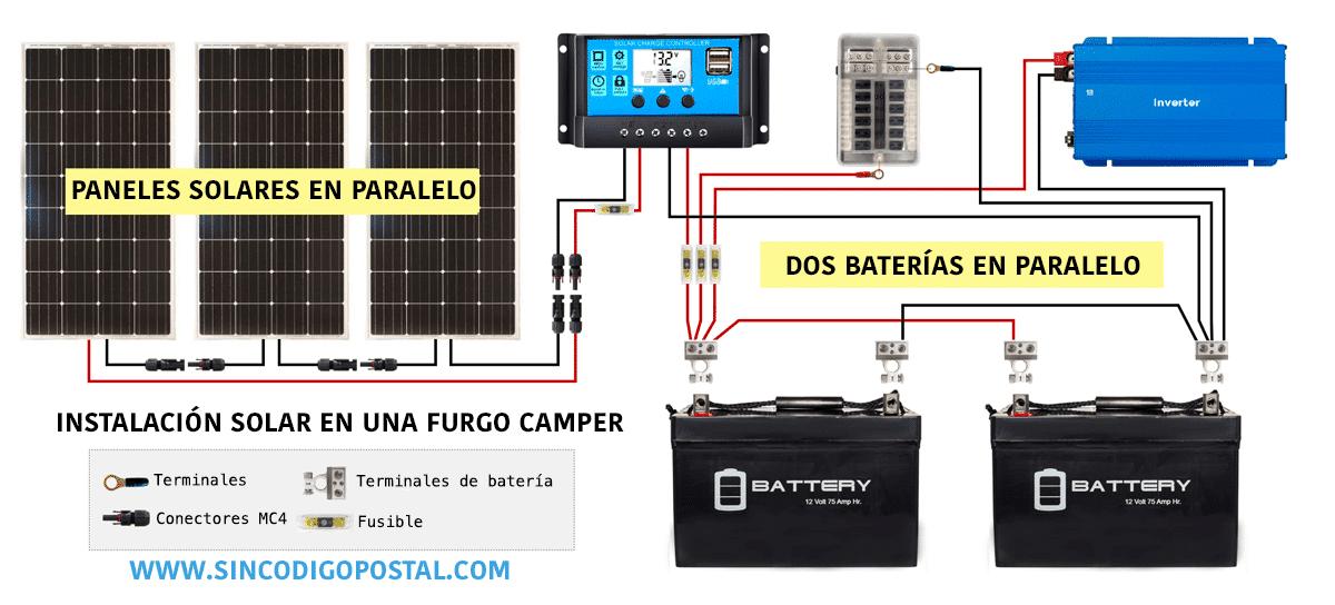 Diagrama de la instalación de paneles solares en una furgoneta camper