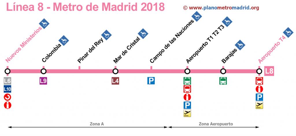 Línea 8 del Metro, la que para en en Barajas