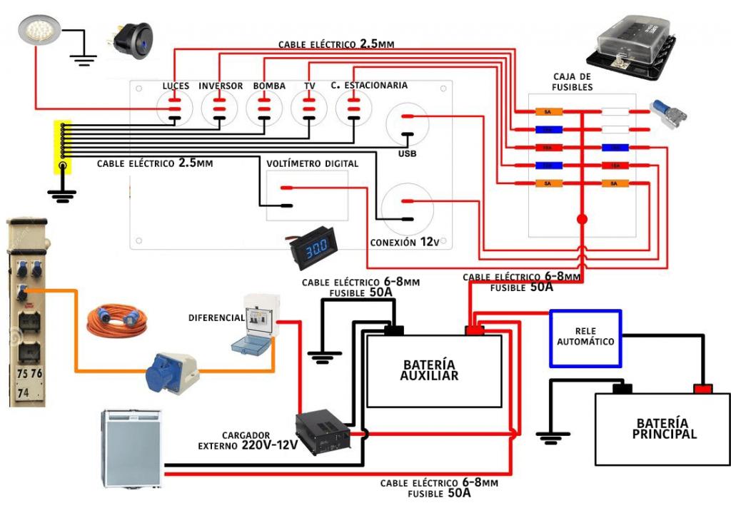esquema-electrico sincodigopostal camper