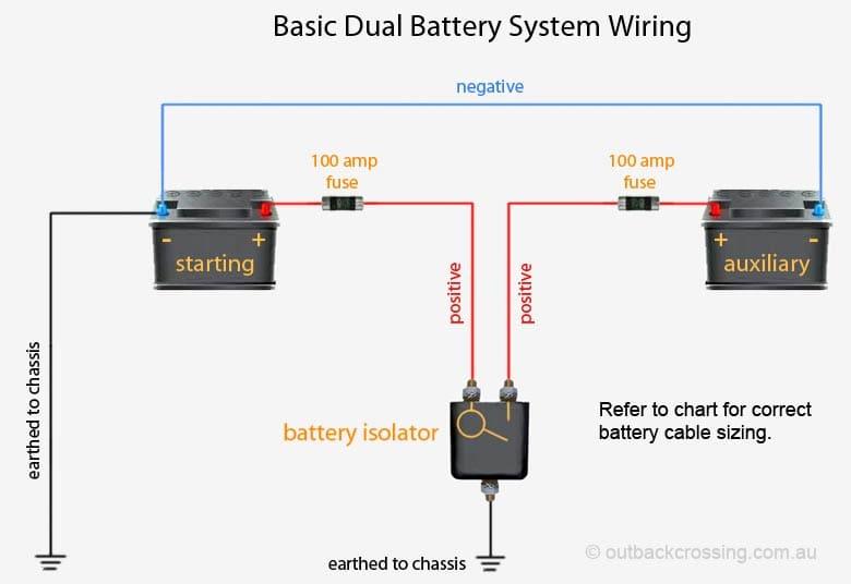 Esquema eléctrico en inglés de la instalación eléctrica del relé separador automático