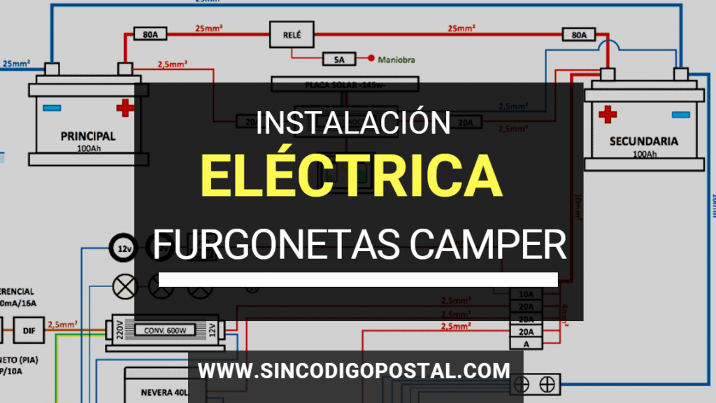 instalacion eléctrica para furgonetas camper guia-min