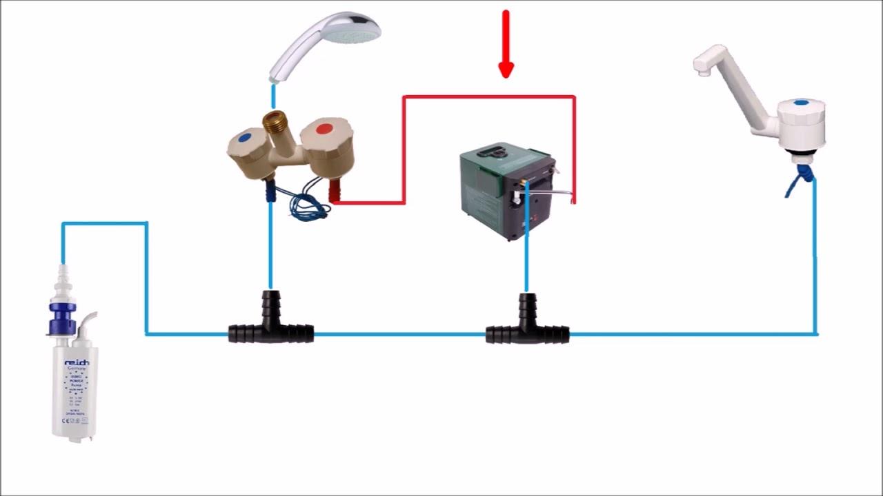 Sistema simple de agua mas un calentador de gas
