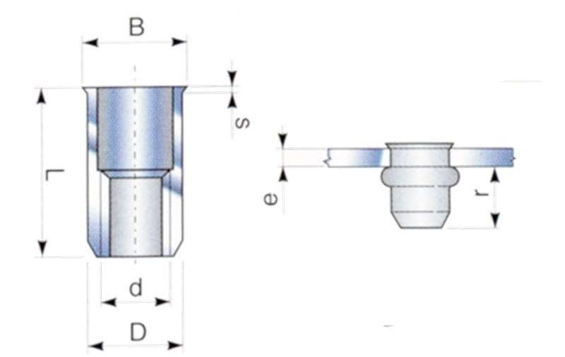 Funciionamiento del remache roscado, antes y después de aplicar fuerza con la remachadora