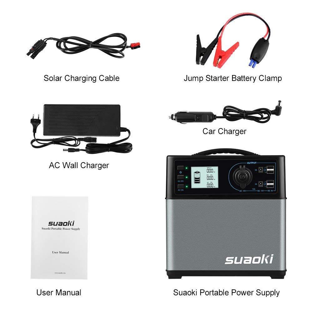 Elementos incluidos en la batería portatil