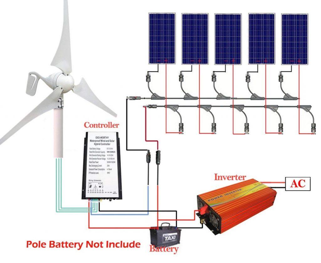 Regulador y funcionamiento de instalación eólica + solar
