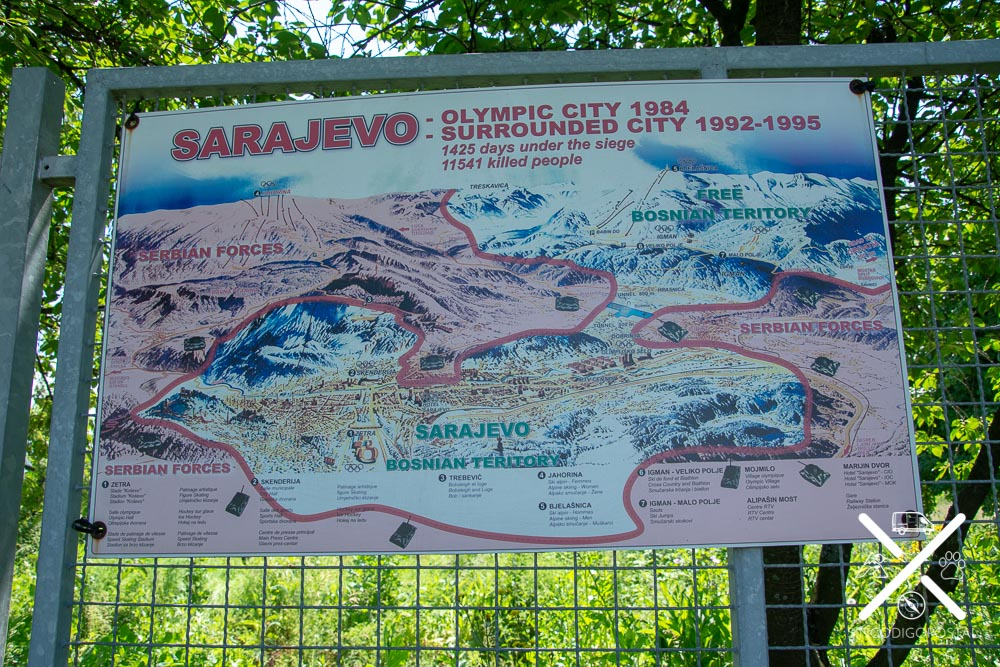 Mapa donde se ve que unía el túnel de Sarajevo