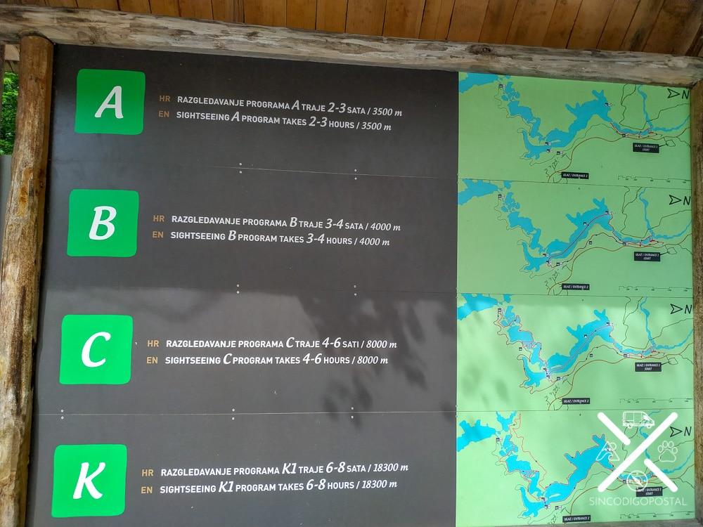 Tipo de recorridos dentro del Parque Natural de Plitvice