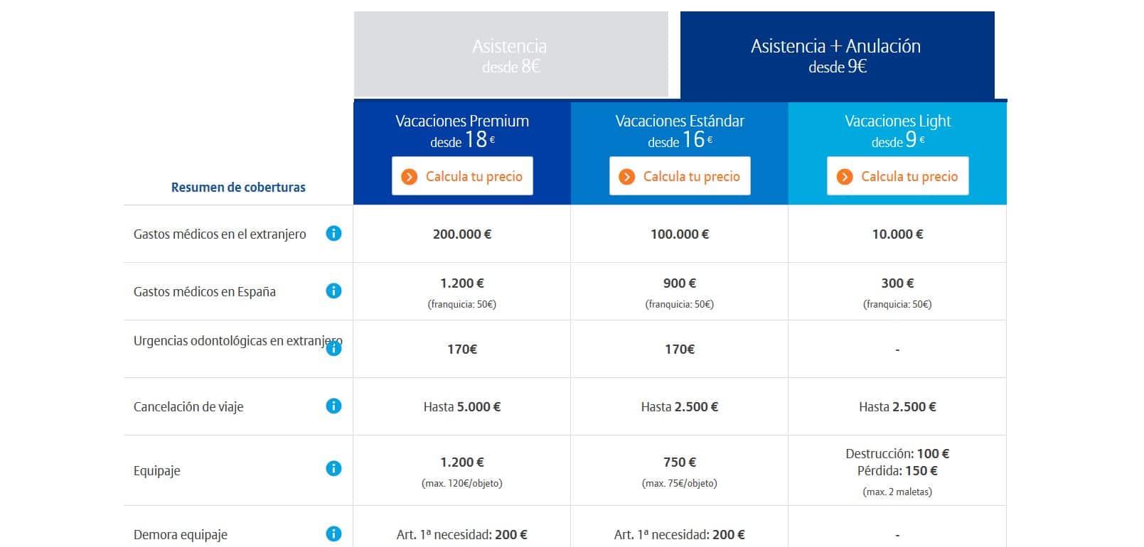 Prestaciones del seguro de viajes Vacaciones Allianz Assistance