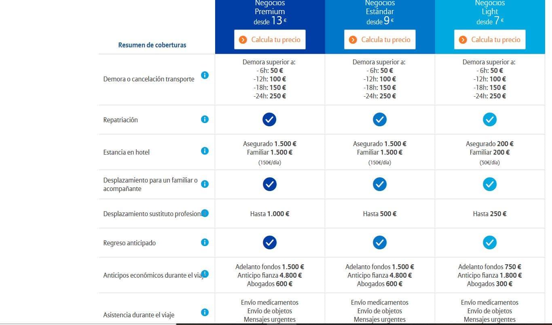 Prestaciones del seguro de viajes de negocios Allianz Assistance